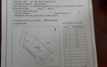 Chính chủ bán mảnh đất tại ngõ 189 Thanh Nhàn, Hai Bà Trưng, DT 120m2 LH 0913526557